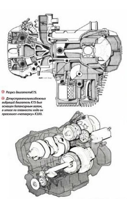 Разрез двигателя К75.