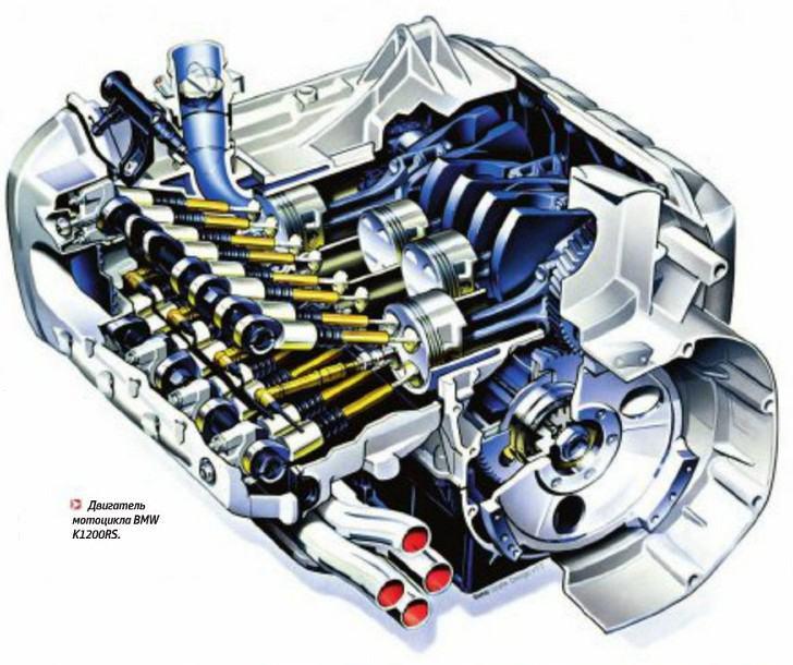 Двигатель мотоцикла BMW K1200RS