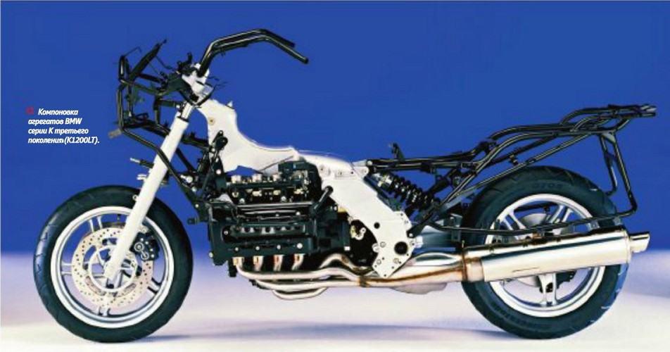 Компоновка агрегатов BMW серии К третьего поколения (K1200LT)