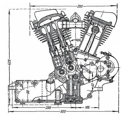 двигатель мотоцикла ПМЗ-А-750