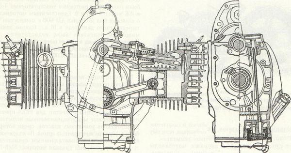 Поперечный разрез двигателя М-72